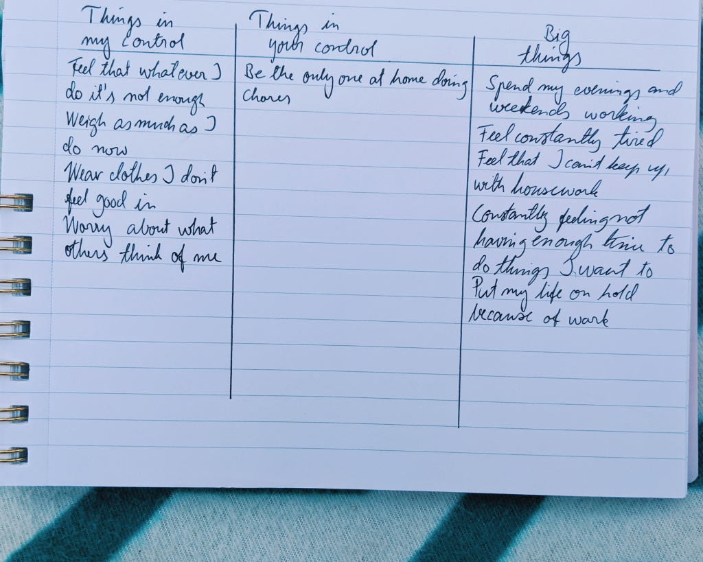 On paper, write three columns which you will label 'things in my control' , 'things in your control' and 'big things', pick ten main things from your list of 100 things you don't want anymore and sort them out in the table